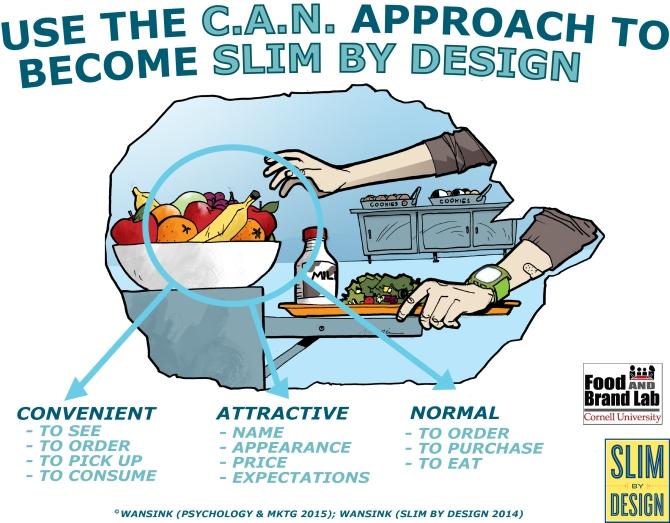 The C.A.N. approach